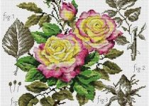 les roses crossstitch pattern