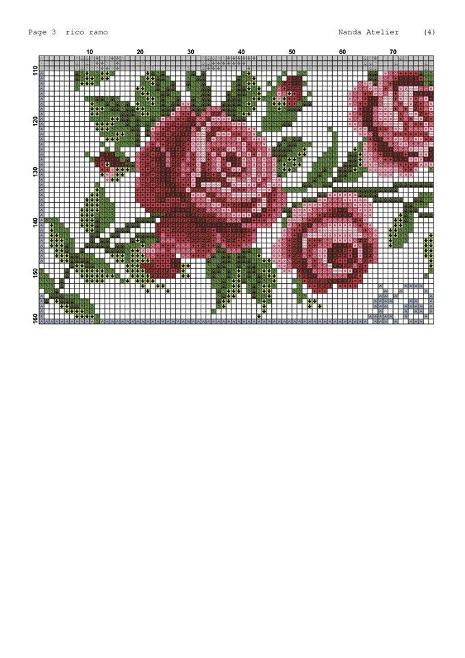 rico ramo-rose crossstitch runner pattern